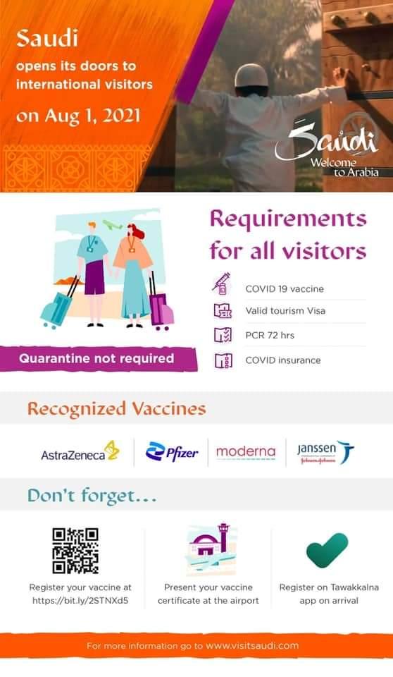 Saudi tourist entry requirements